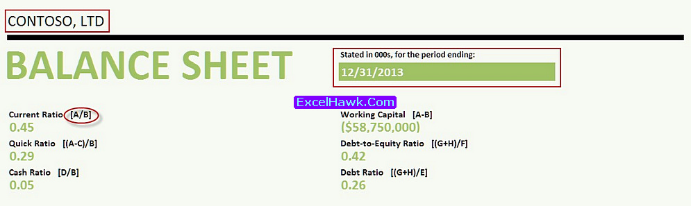 Balance Sheet In Excel Template With Formulas Tutorial Excelhawk