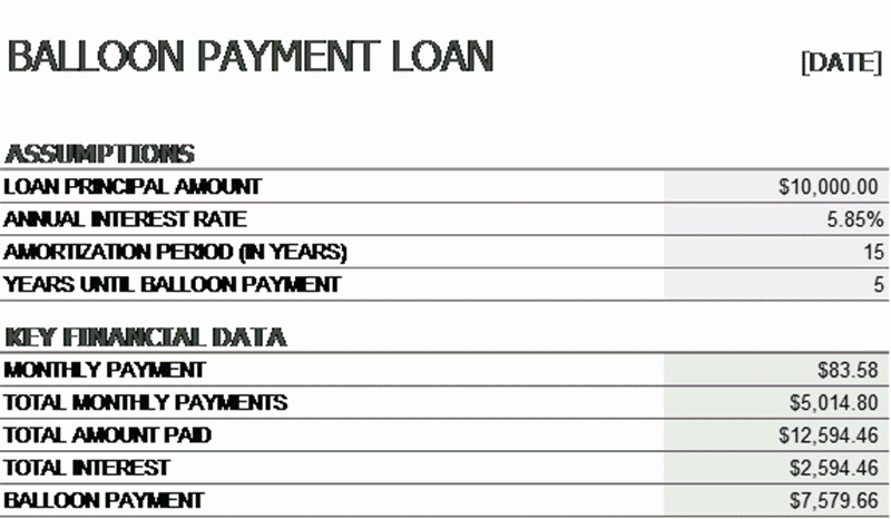 Download 01 Balloon Loan Payment Calculator Amortization Schedule