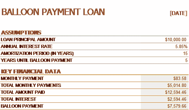 Download 02 Balloon Loan Payment Calculator Amortization Schedule