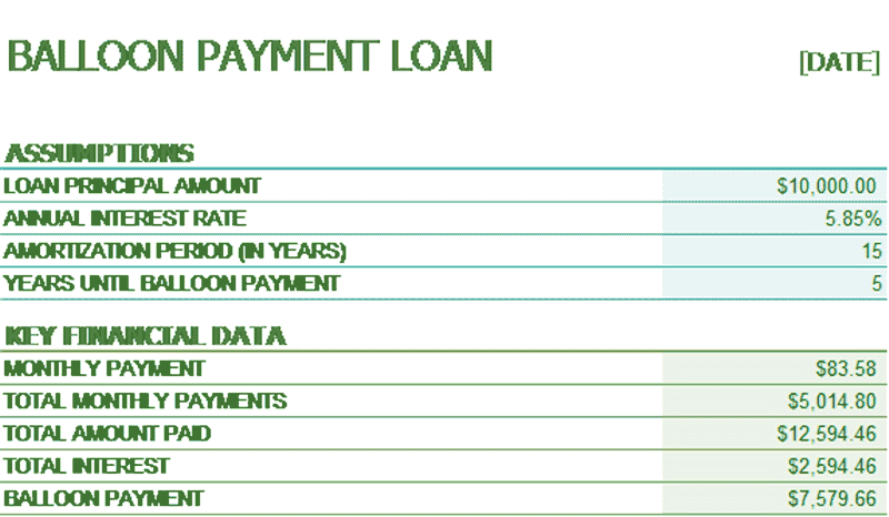 Download 03 Balloon Loan Payment Calculator Amortization Schedule