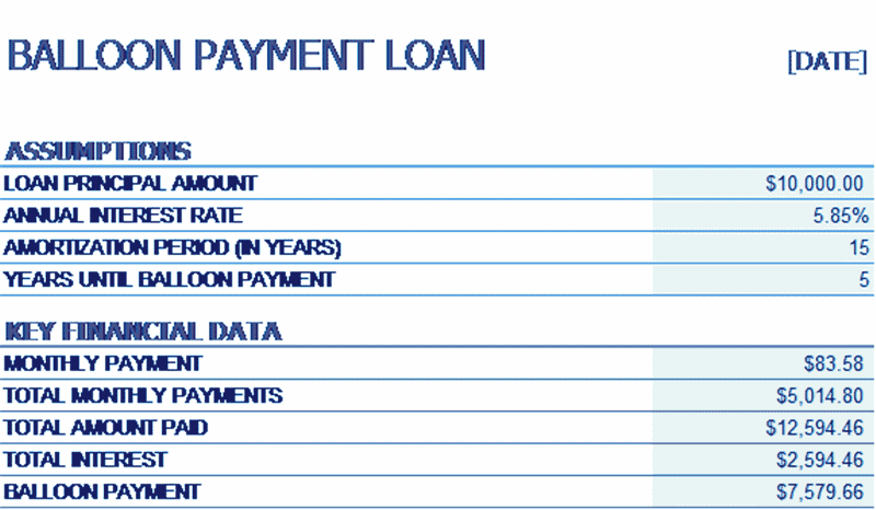Download 04 Balloon Loan Payment Calculator Amortization Schedule