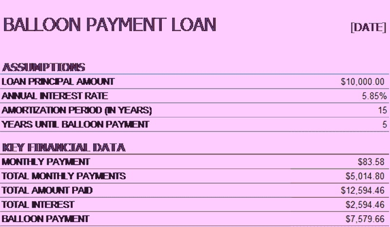 Download 06 Balloon Loan Payment Calculator Amortization Schedule