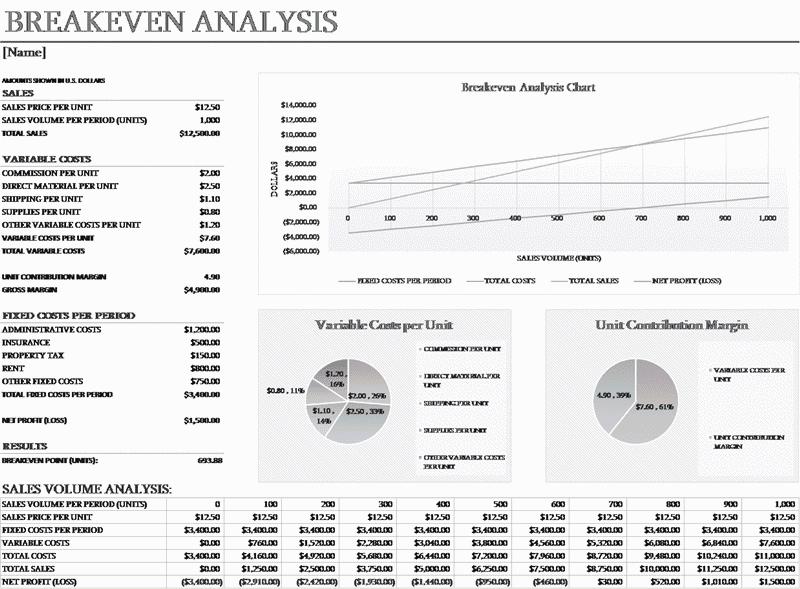 Download 01 Breakeven Analysis