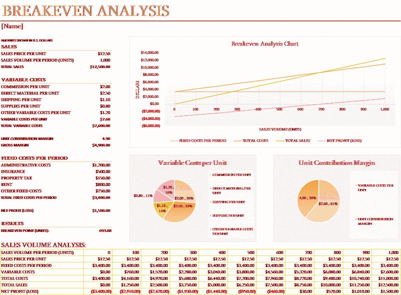Download 02 Breakeven Analysis
