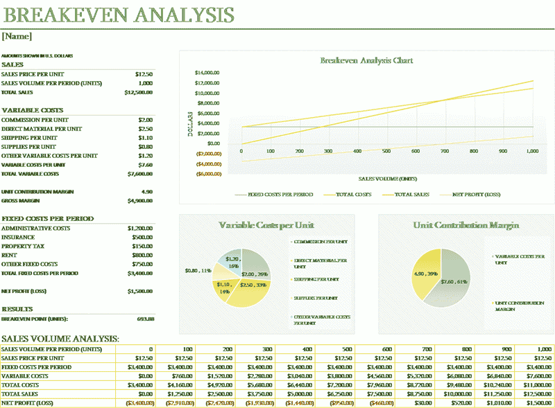 Download Breakeven Related Excel Templates for Microsoft Excel – Excel Break Even Analysis