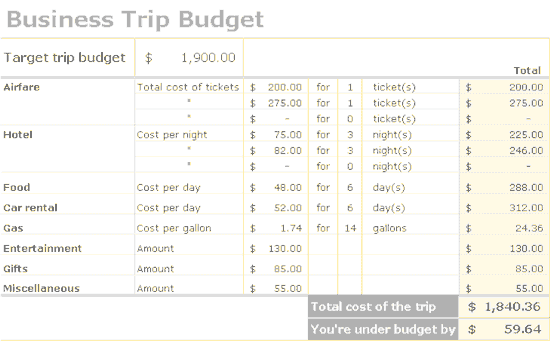 Download 02 Business Trip Budget