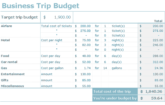Download 04 Business Trip Budget