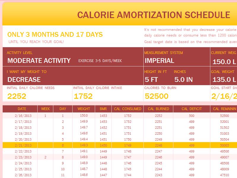 02 Calorie Amortization Schedule