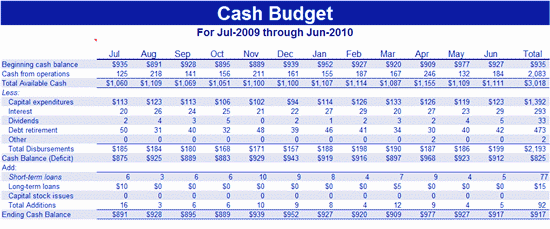 microsoft excel budget template 2013 - download cash budget related excel templates for microsoft