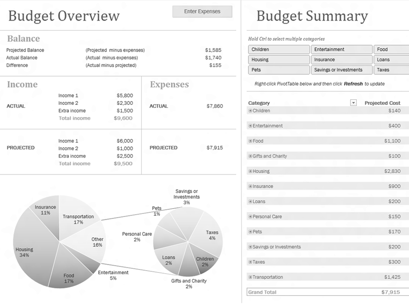 Download 01 Excel Chart Templates Family Budget