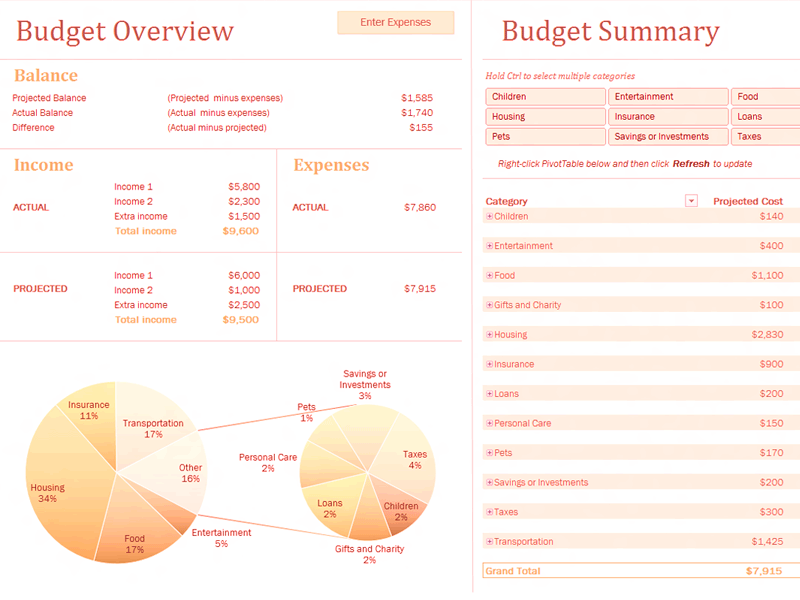 02 Excel Chart Templates Family Budget