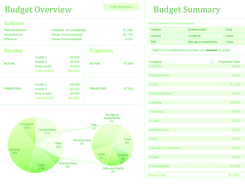 Download 03 Excel Chart Templates Family Budget