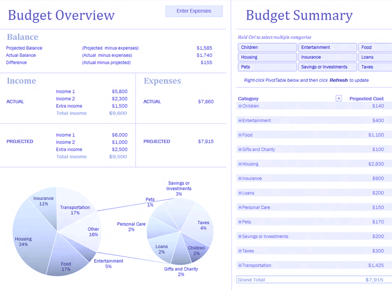 Download 04 Excel Chart Templates Family Budget