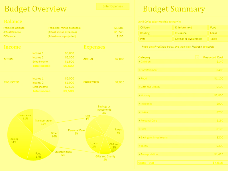 Download 05 Excel Chart Templates Family Budget