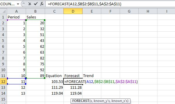 Forecasting in Excel Step 4