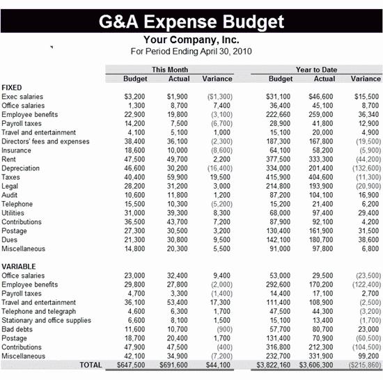 01 G & A Expense Budget