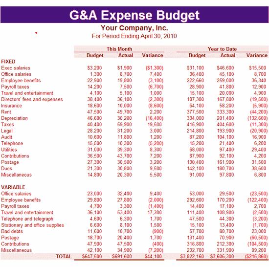02 G & A Expense Budget
