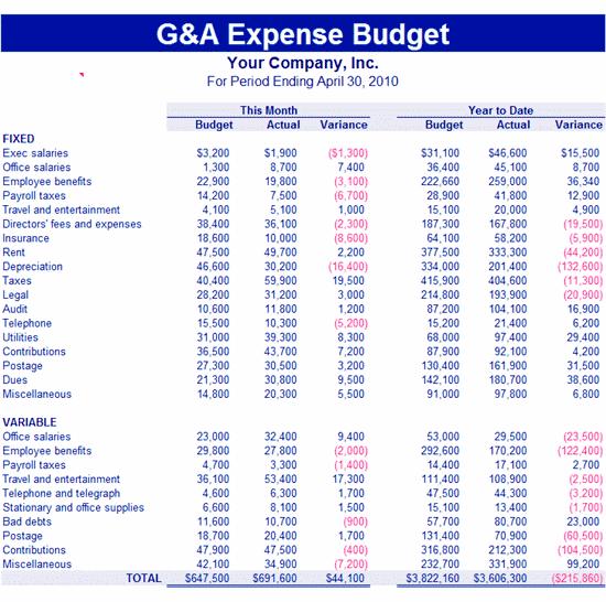 04 G & A Expense Budget