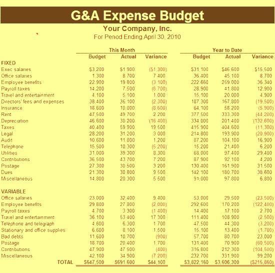 05 G & A Expense Budget