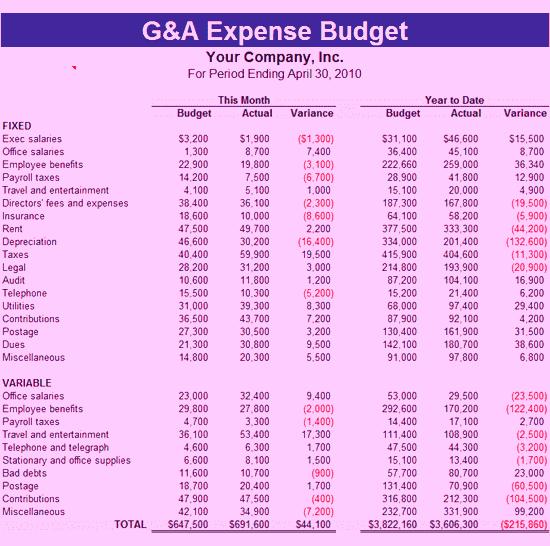 06 G & A Expense Budget
