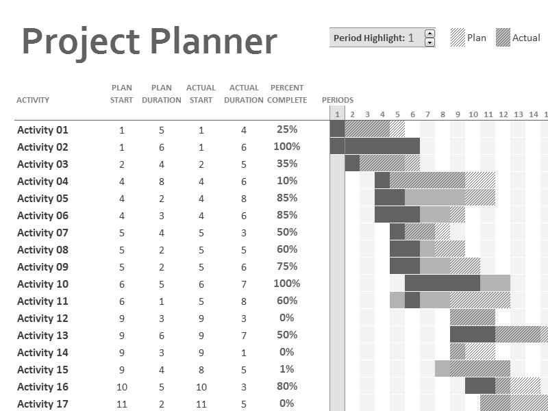 01 Gantt Chart Excel Template Project Planner