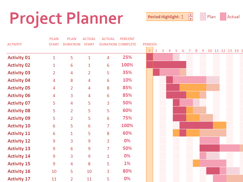 Download 02 Gantt Chart Excel Template Project Planner