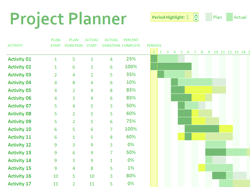 Download 03 Gantt Chart Excel Template Project Planner