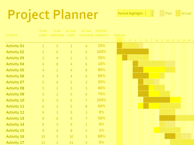 05 Gantt Chart Excel Template Project Planner