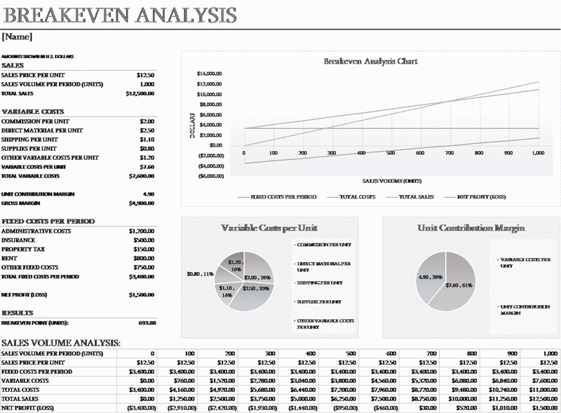 download breakeven analysis related excel templates for