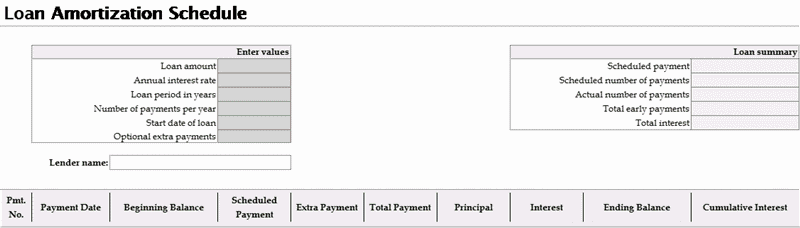 01 Loan Amortization Schedule Payment Summary