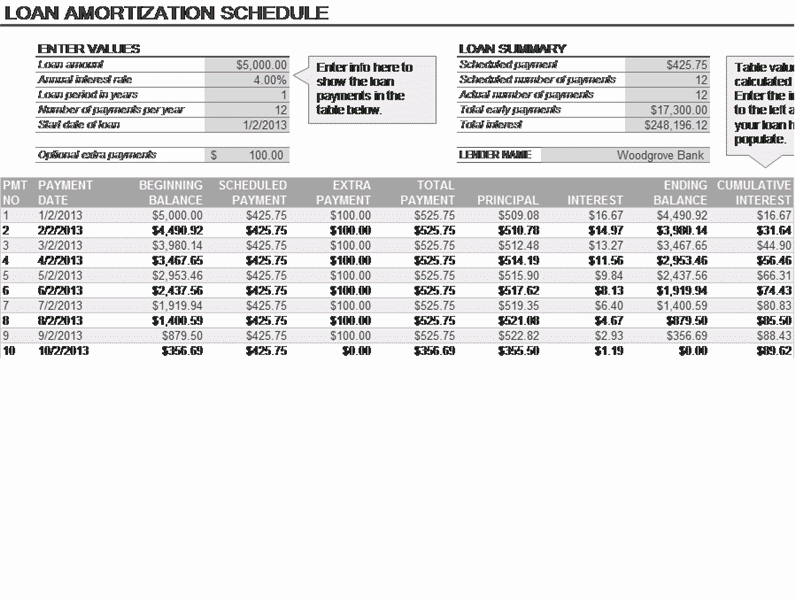 01 Loan Amortization Schedule