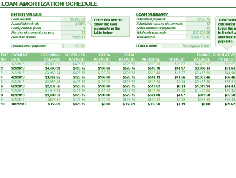 Download loan amortization schedule for Amortization formula excel template