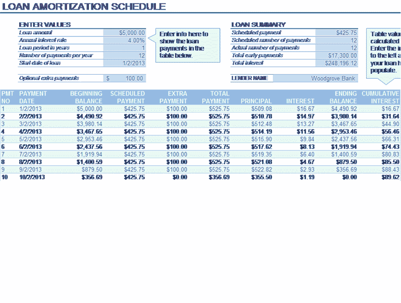 Download Loan Amortization Schedule – Excel Amortization Schedule