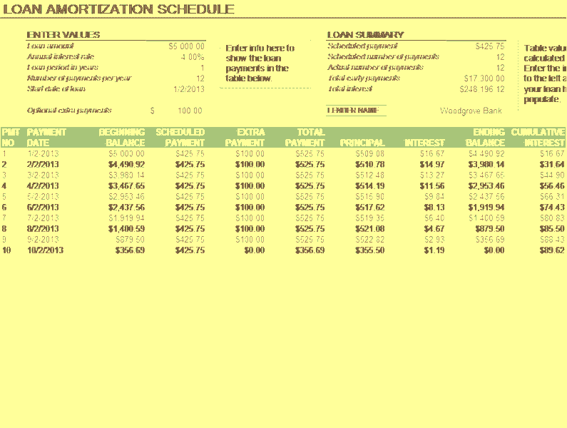 Microsoft excel amortization table template amortization for Amortization formula excel template