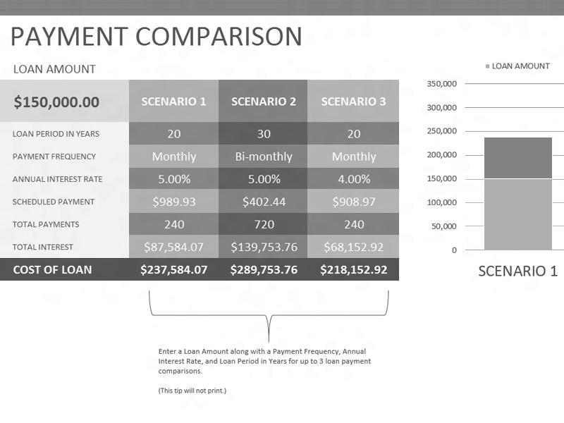01 Loan Comparison Calculator Amortization Schedule