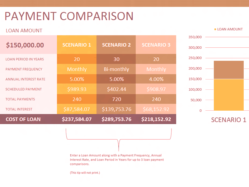 Download 02 Loan Comparison Calculator Amortization Schedule