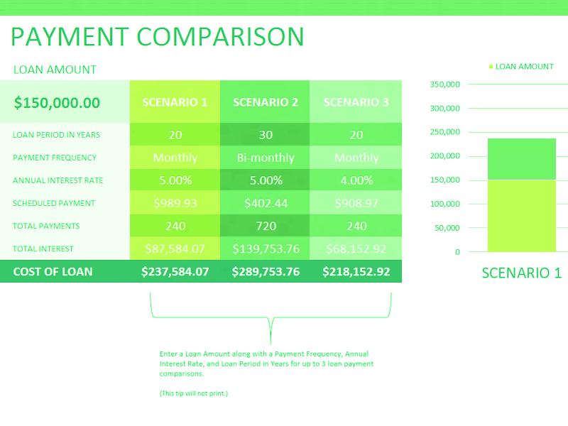 Download 03 Loan Comparison Calculator Amortization Schedule