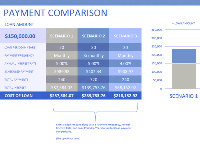 04 Loan Comparison Calculator Amortization Schedule