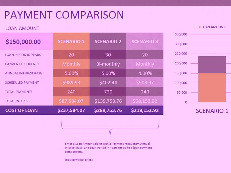 06 Loan Comparison Calculator Amortization Schedule