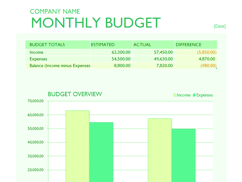 03 Monthly Expense Report Templates