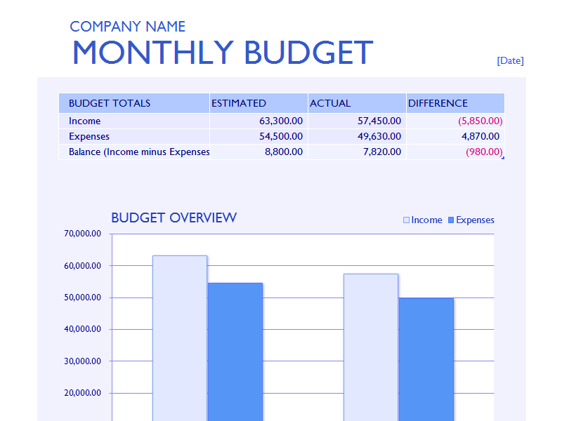 04 Monthly Expense Report Templates  Monthly Expense Report