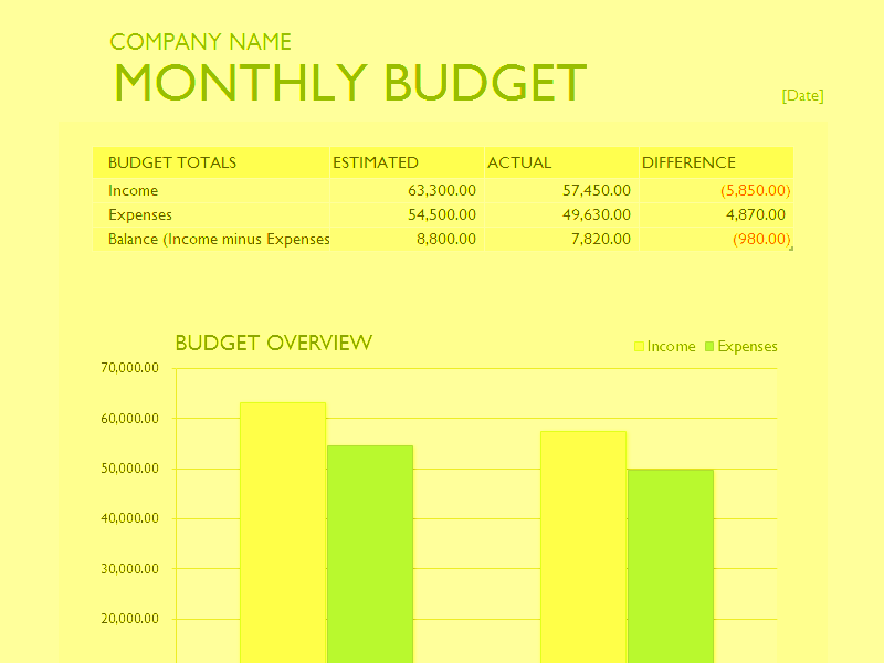 05 Monthly Expense Report Templates