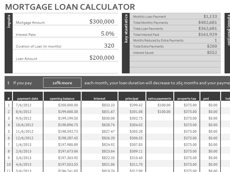 01 Mortgage Loan Calculator Amortization Schedule