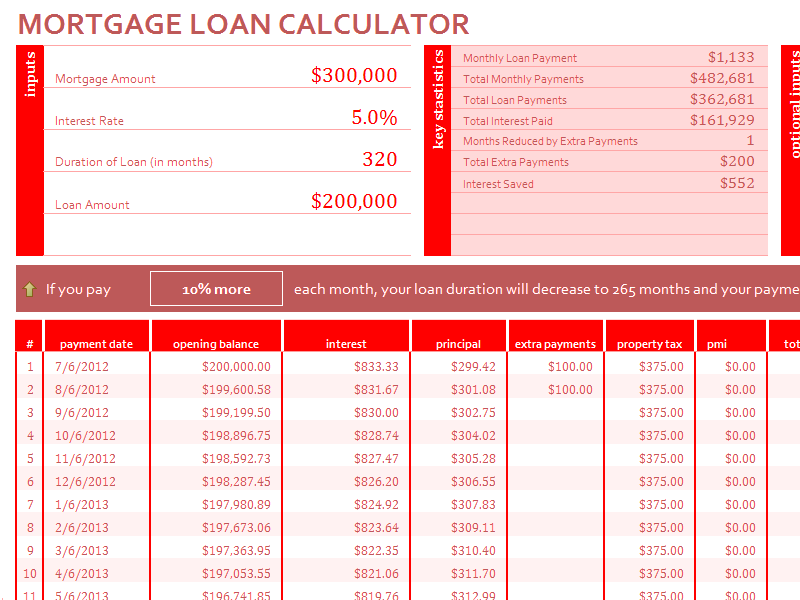 Download 02 Mortgage Loan Calculator Amortization Schedule