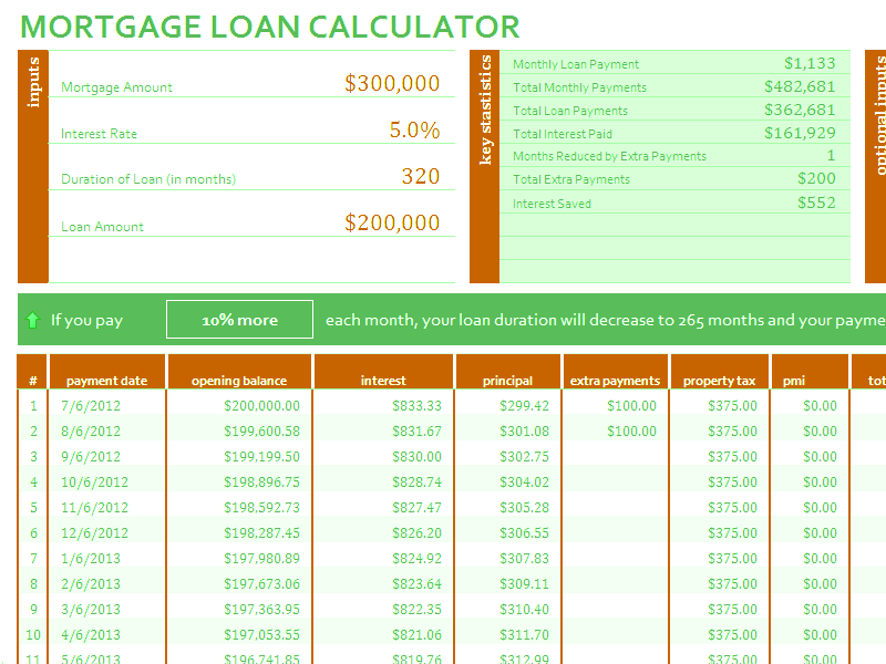 03 Mortgage Loan Calculator Amortization Schedule
