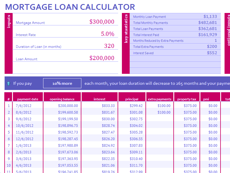 Download 04 Mortgage Loan Calculator Amortization Schedule