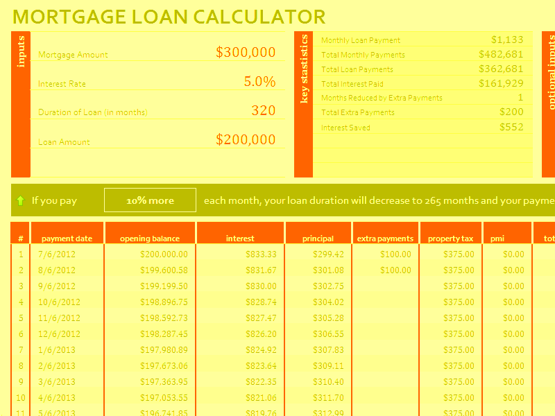 download amortization related excel templates for