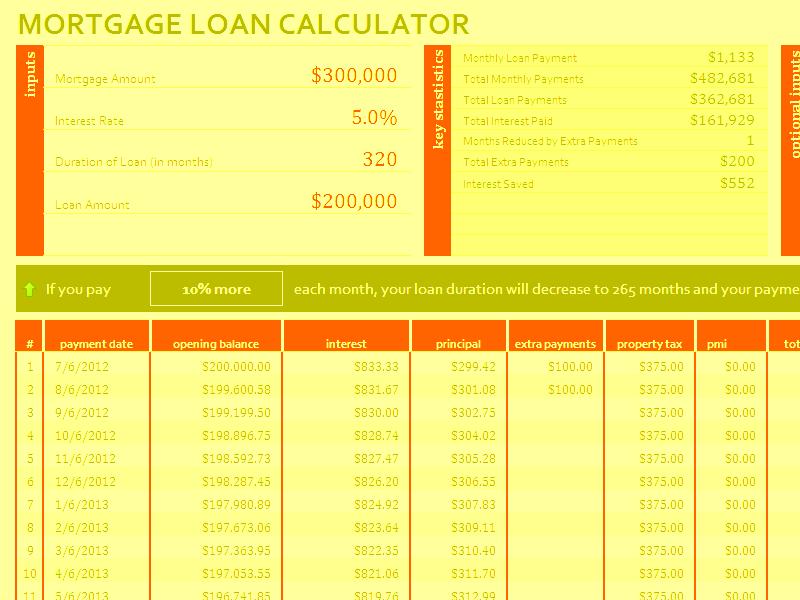 05 Mortgage Loan Calculator Amortization Schedule