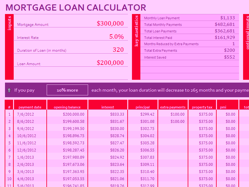 home calculator mortgage loan