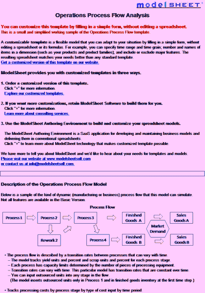 download operations process flow analysis